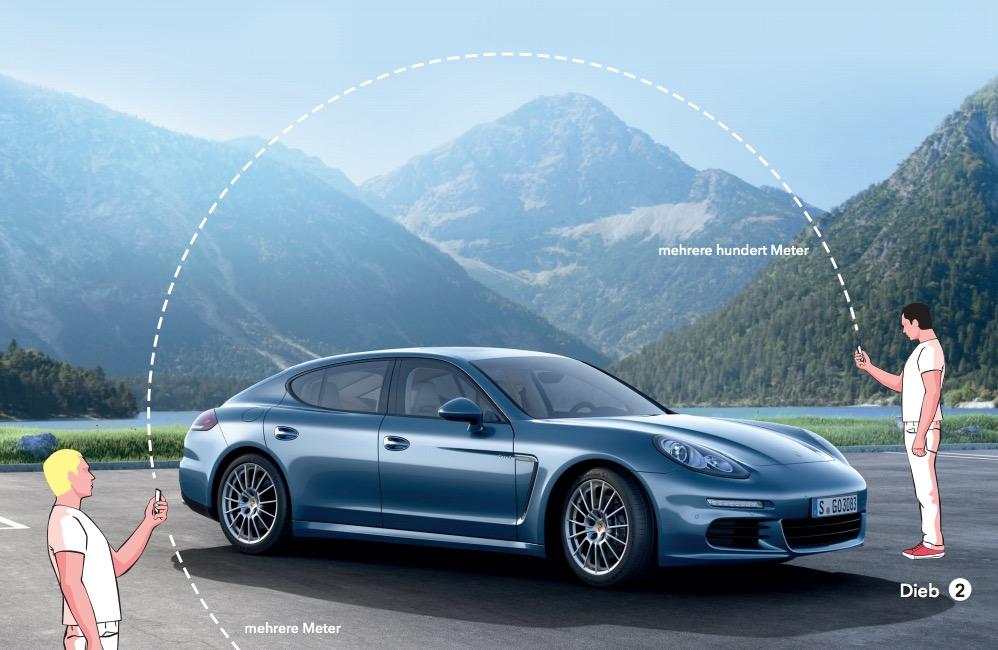 Porsche_Hack