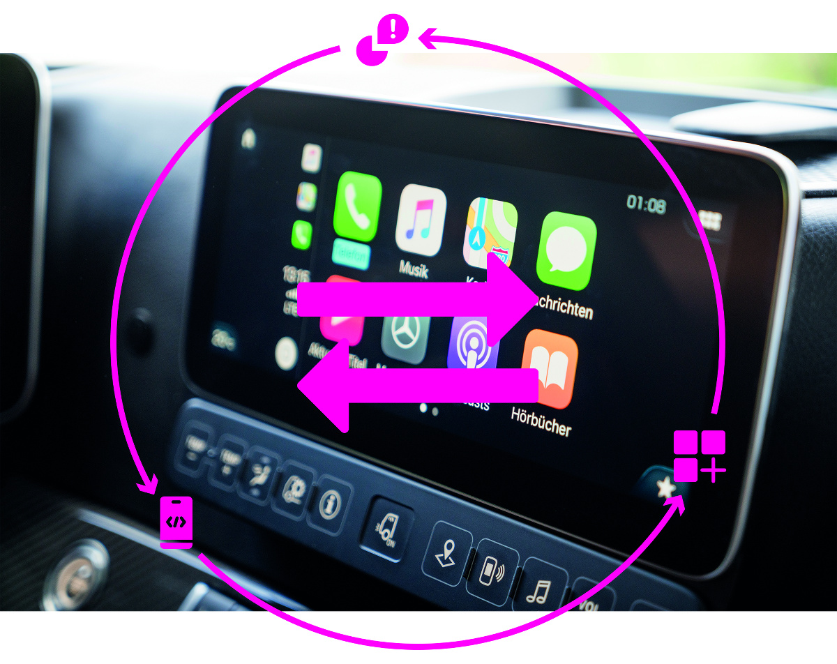 HMI Infotainment Connectivity