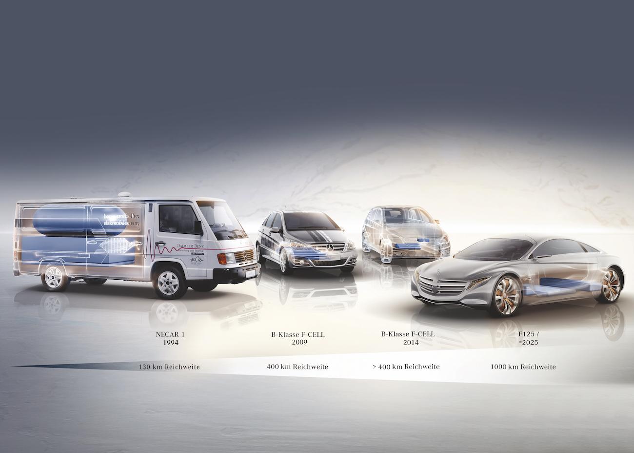 Daimler Brennstoffzelle Nutzfahrzeuge