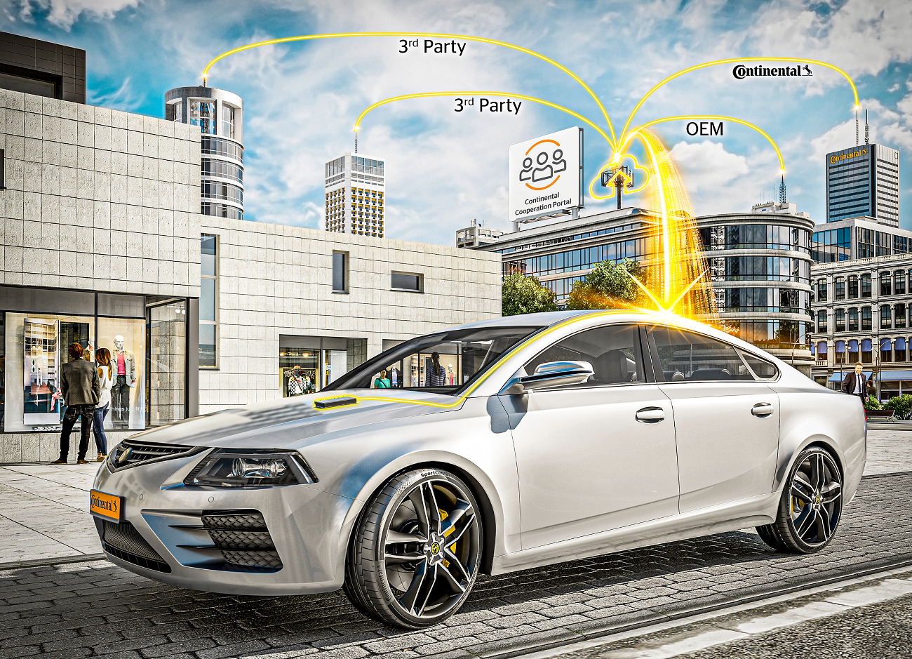 Continental Software Integration Connected Car